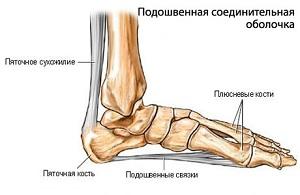 bolyat-stopy-2