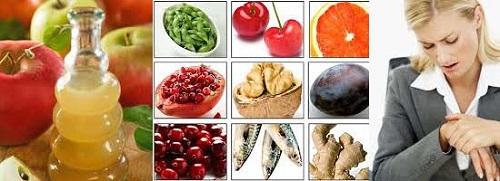 составляющие правильного питания